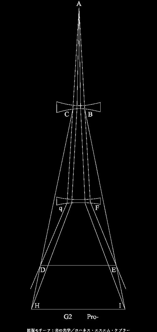 図版モチーフ:光の光学/ヨハネス・ケブラー