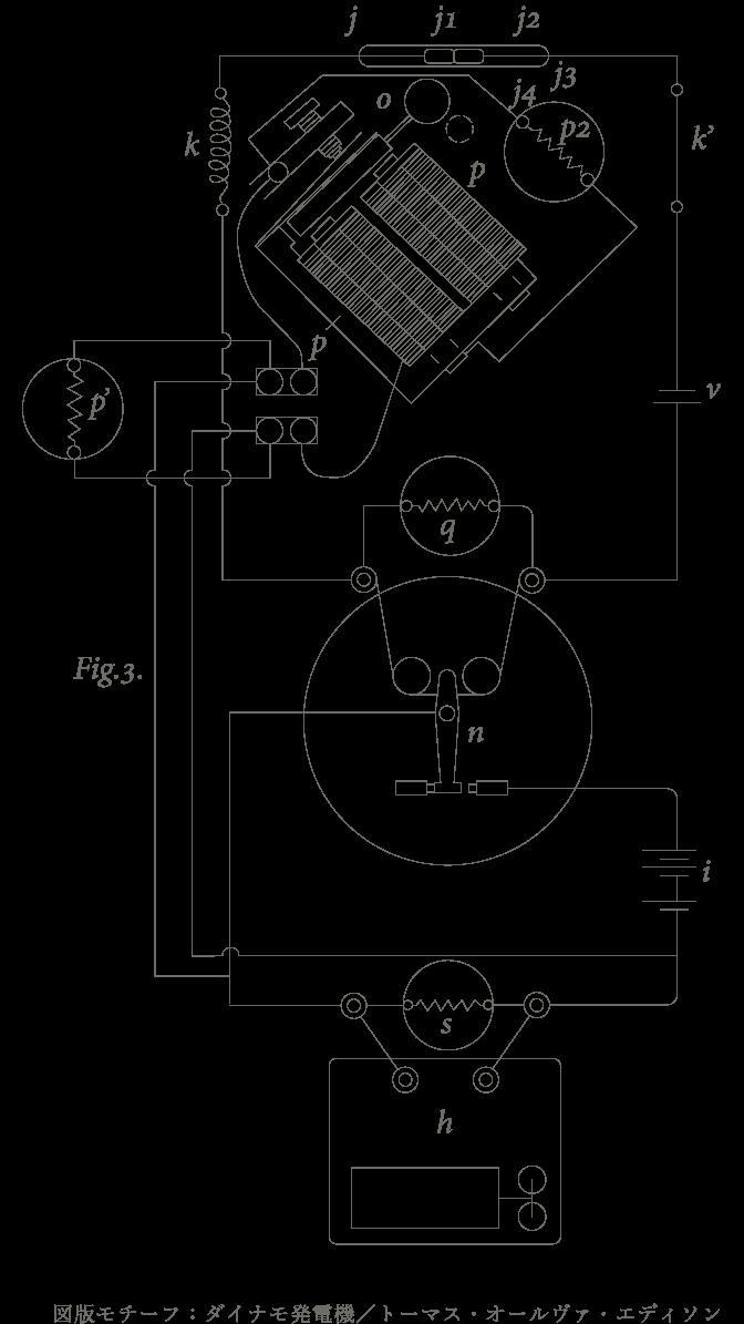 図版モチーフ:ダイナモ発電機/トーマス・オールヴァ・エディソン